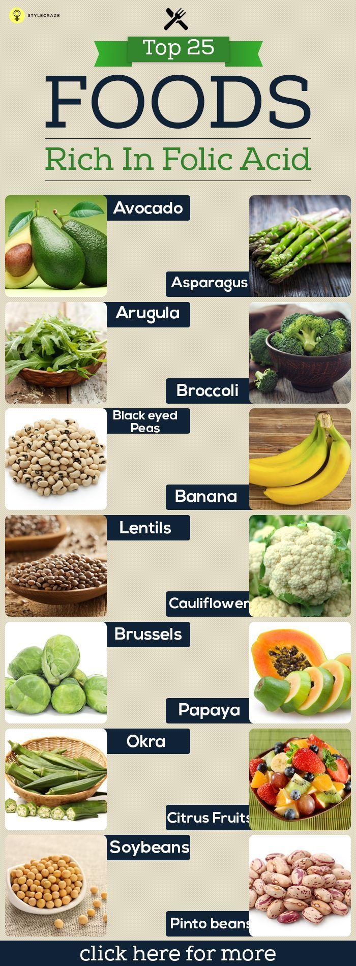 What is folic acid? 29