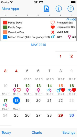 Pregnancy is not only about waiting for the date of birth