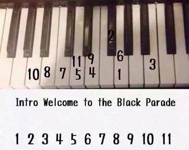 I Don T Actually Play Piano But I Just Went And Tried This On My Family S Old Untuned Piano And It Sounded Right Piano Music My Chemical Romance Piano Songs