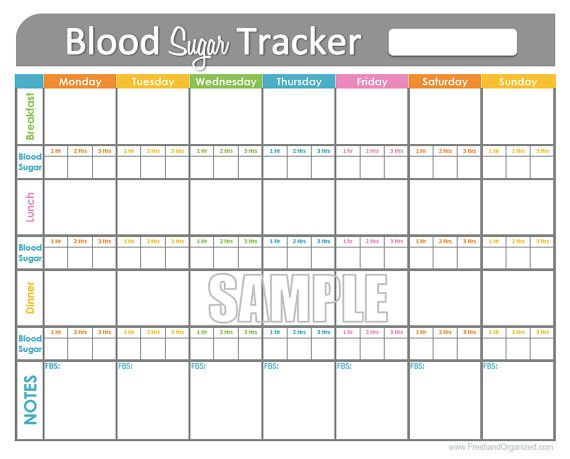 Blood Sugar Tracker - Printable for Health, Medical, Fitness, Blood