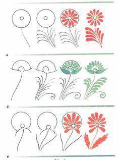 Petrykivka: arte decorativo ucraniano. En el enlace hay tutoriales!!!