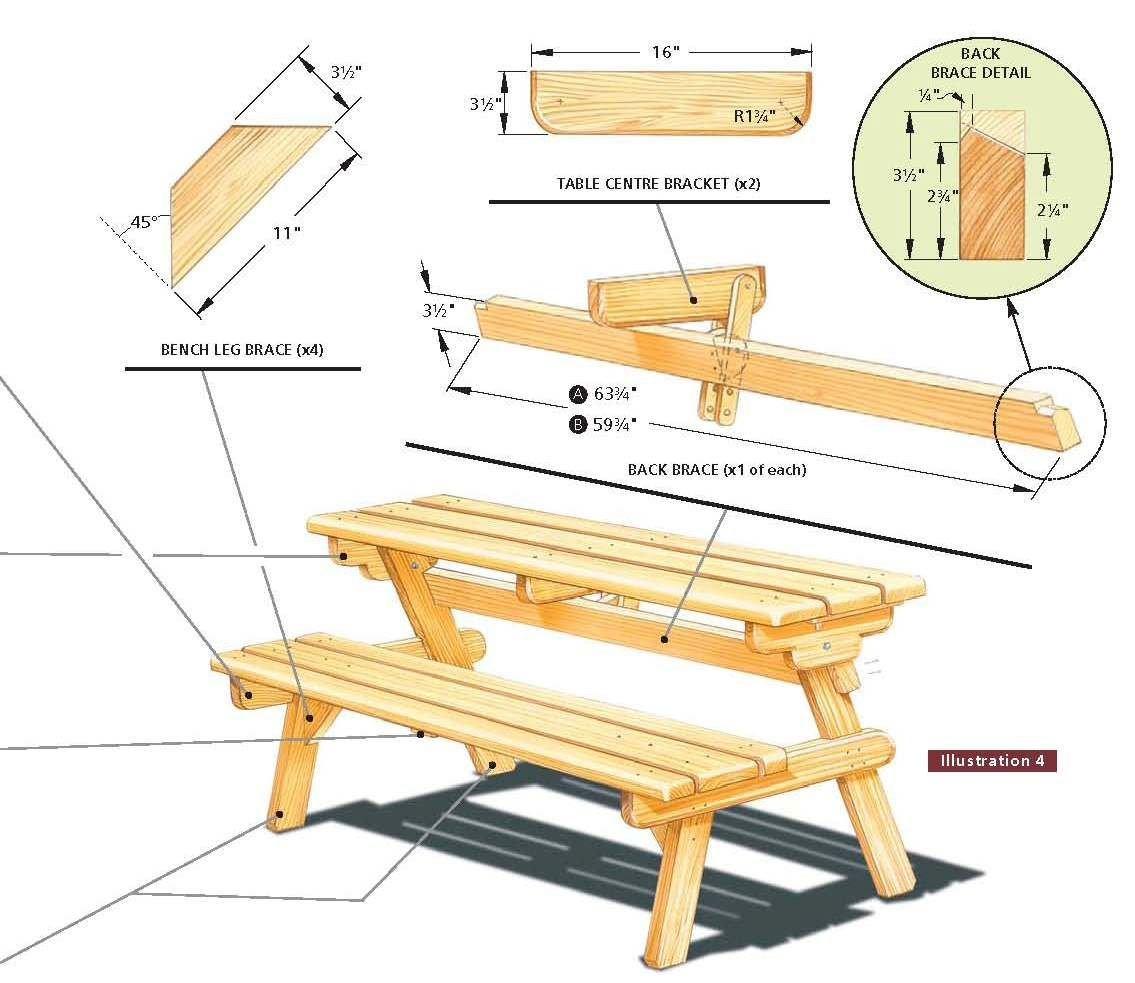free picnic table wood plans for the home pinterest. Black Bedroom Furniture Sets. Home Design Ideas