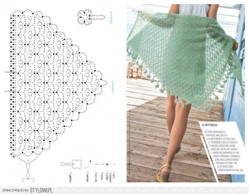crochet, free chart, wrap, shawl, #haken, gratis haakschema ...