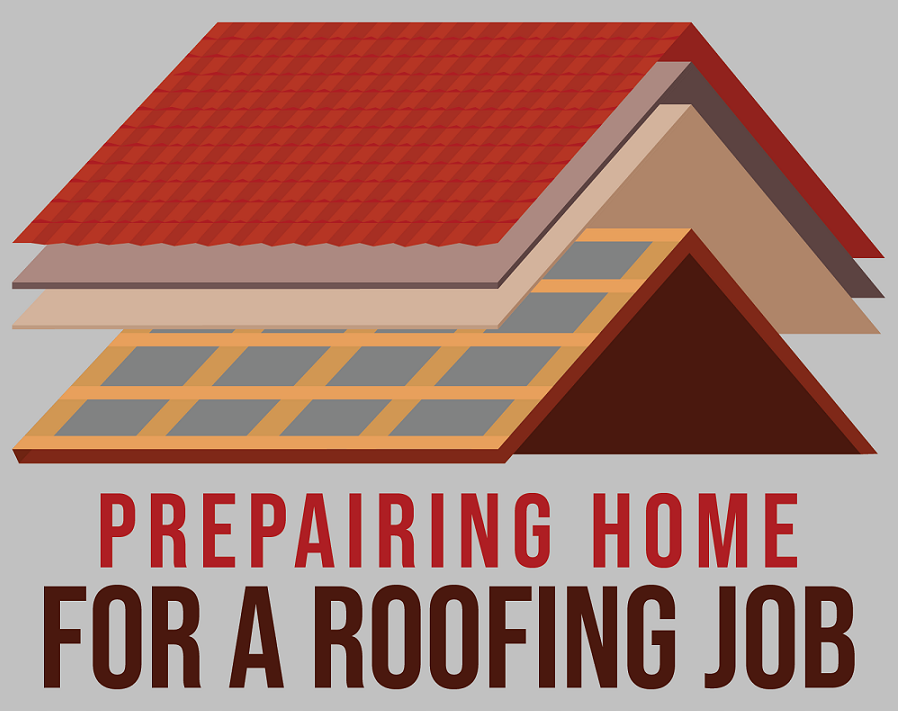 Preparing Home For a Roofing Job Roofing jobs, Roofing