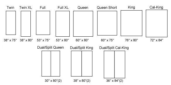 Christeli   US Bed Standard Sizes   Office   Pinterest   Search ...