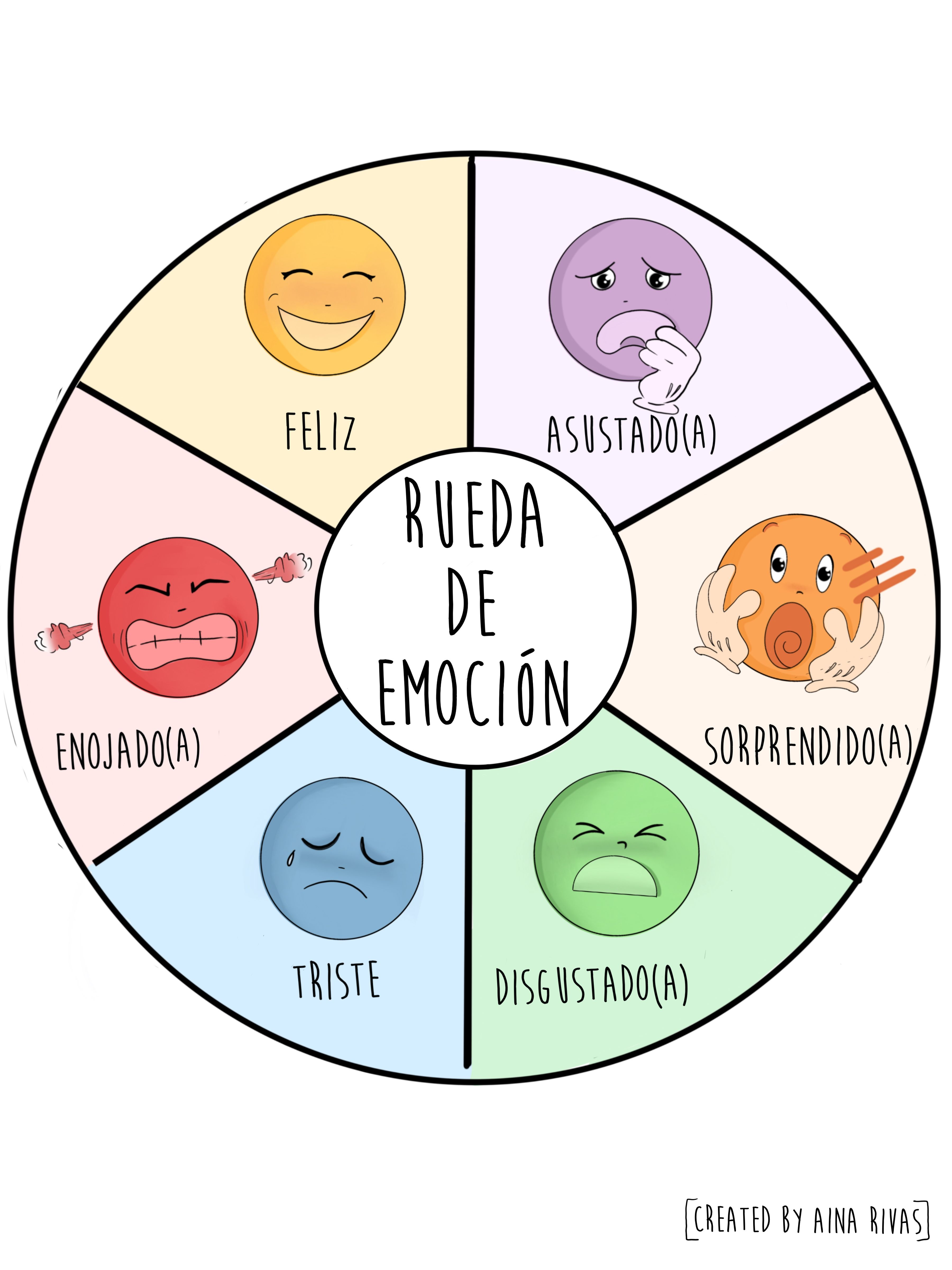 Emotion Wheel Designed To Help Parents And Teachers Talk