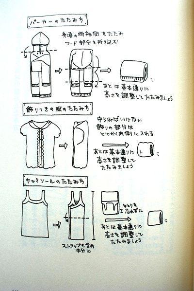 迷踪的相册-【如何整理衣橱】