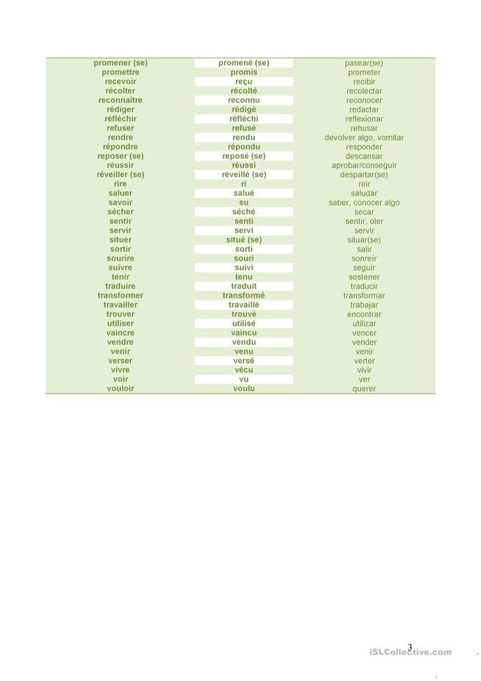 Liste De Verbes Avec Leurs Participes Et Traduction En Espagnol Espagnol Apprendre Espagnol Liste Verbes