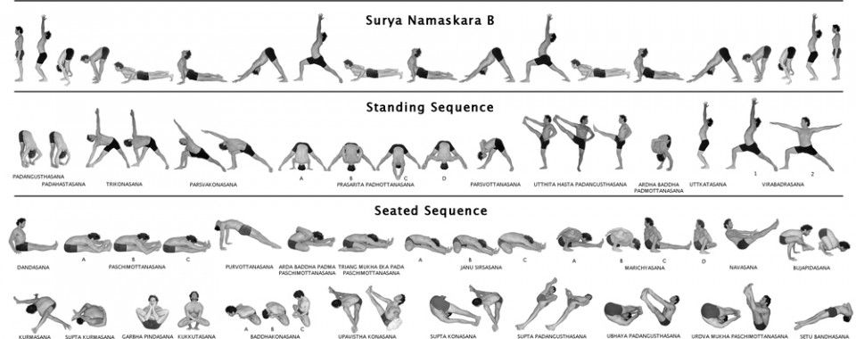 Ashtanga Yoga Sequence 1 | Workout Krtsy
