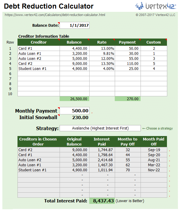 pay down debt spreadsheet