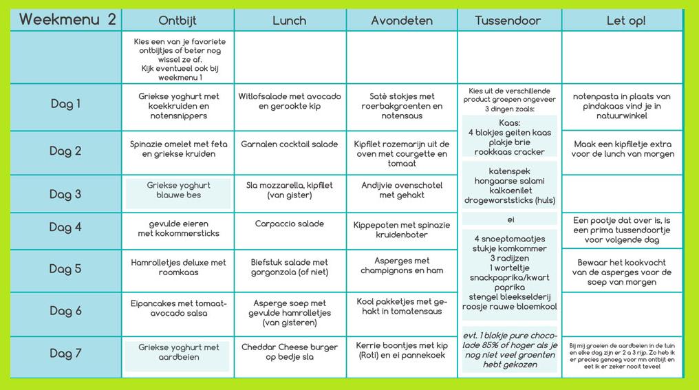 dieet weinig koolhydraten