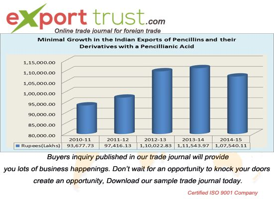 Export Trust Online Business Trade Privacy Policy for Buyers - sample company newsletter
