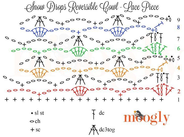 Snow Drops Reversible Cowl - FREE crochet pattern on Mooglyblog.com ...