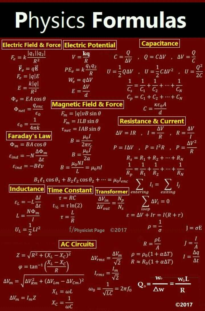 Pin von Andres de auf Mathe, Physik, Chemie | Pinterest | Physik ...
