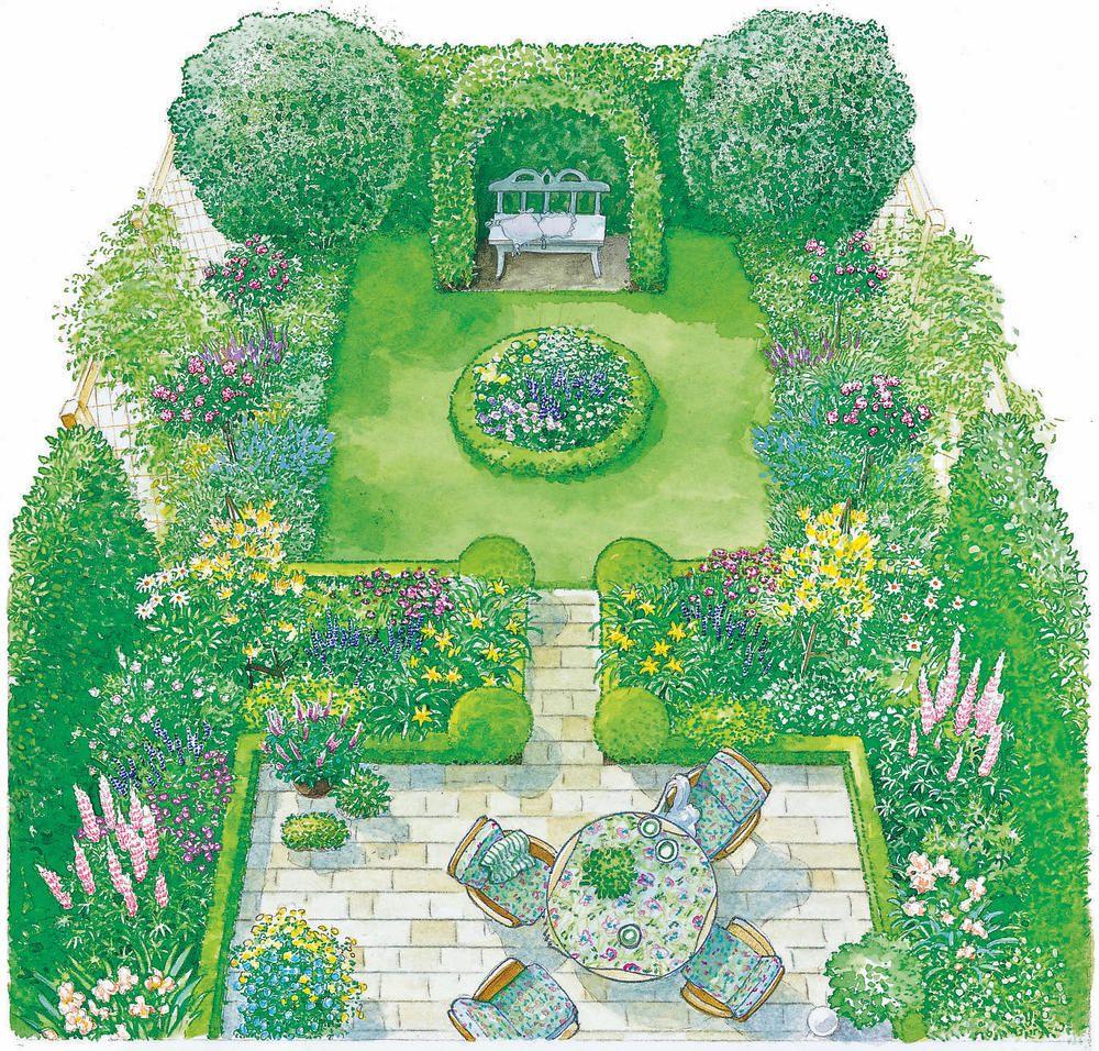 Photo of Crea un jardín de casa de campo