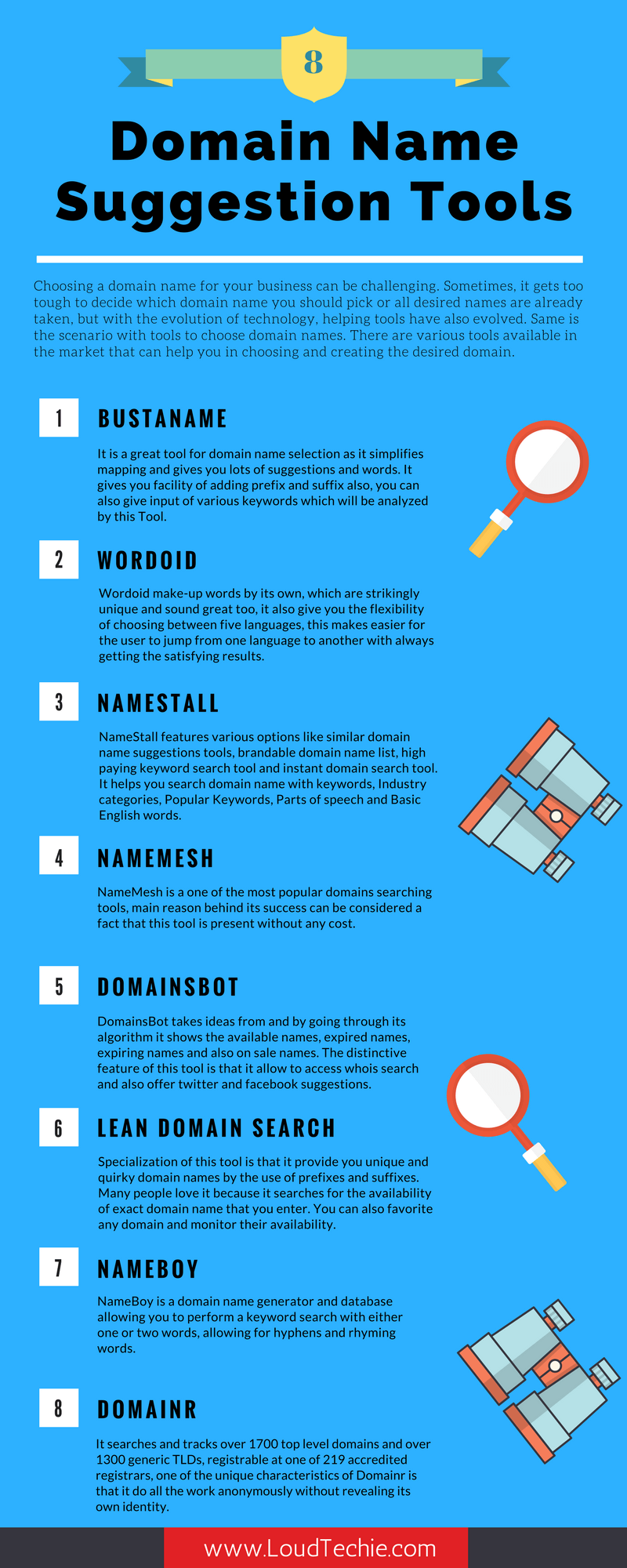 8 Tools To Lookup Perfect Domain Name Suggestion For Your New Domain Name Suggestions Domain Name Ideas Domain Name Generator