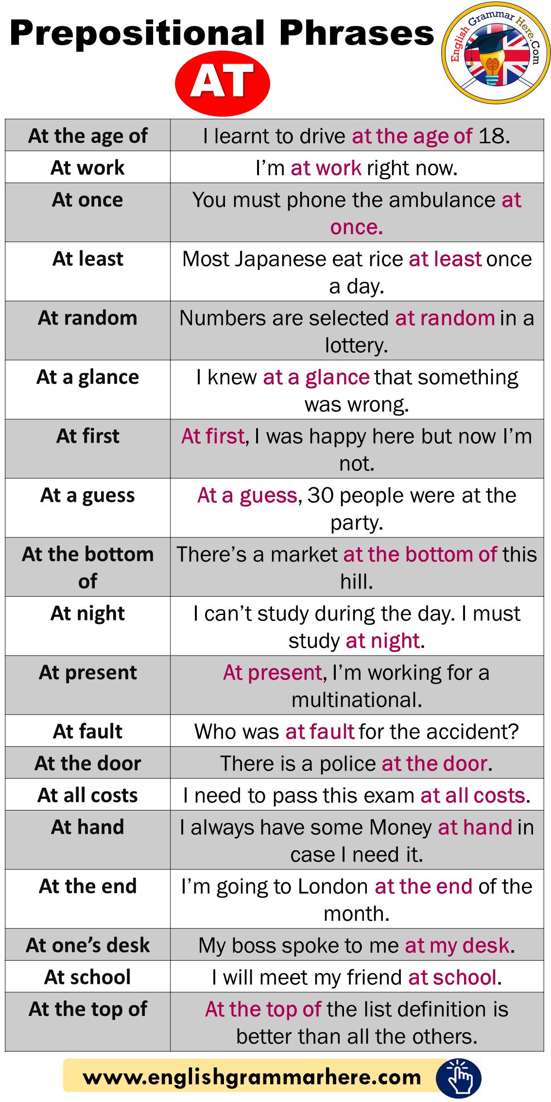 Prepositional Phrases At Example Sentences Goruntuler