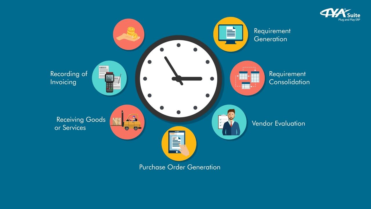 Seamlessly Manage Your Procurement Function Procurement Science And Technology Payment Processing