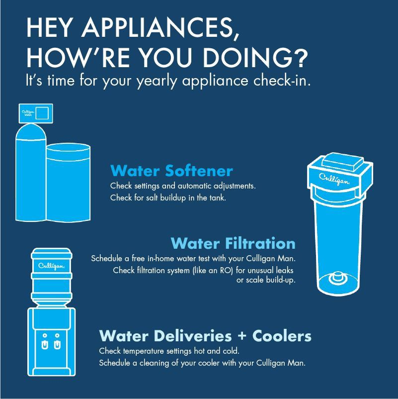 Culligan Water Check Up On Your Household Water Appliances Bottled Water Delivery Water Treatment Culligan