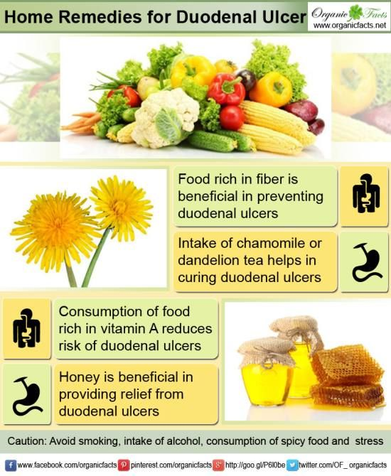 Natural Remedies Ulcers In Duodenal