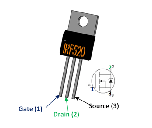 Irf520 Is 100v Single N Channel Hexfet Power Mosfet In A To 220ab Package There Are Many Famou Electronics Circuit Electronics Basics Electronics Mini Projects