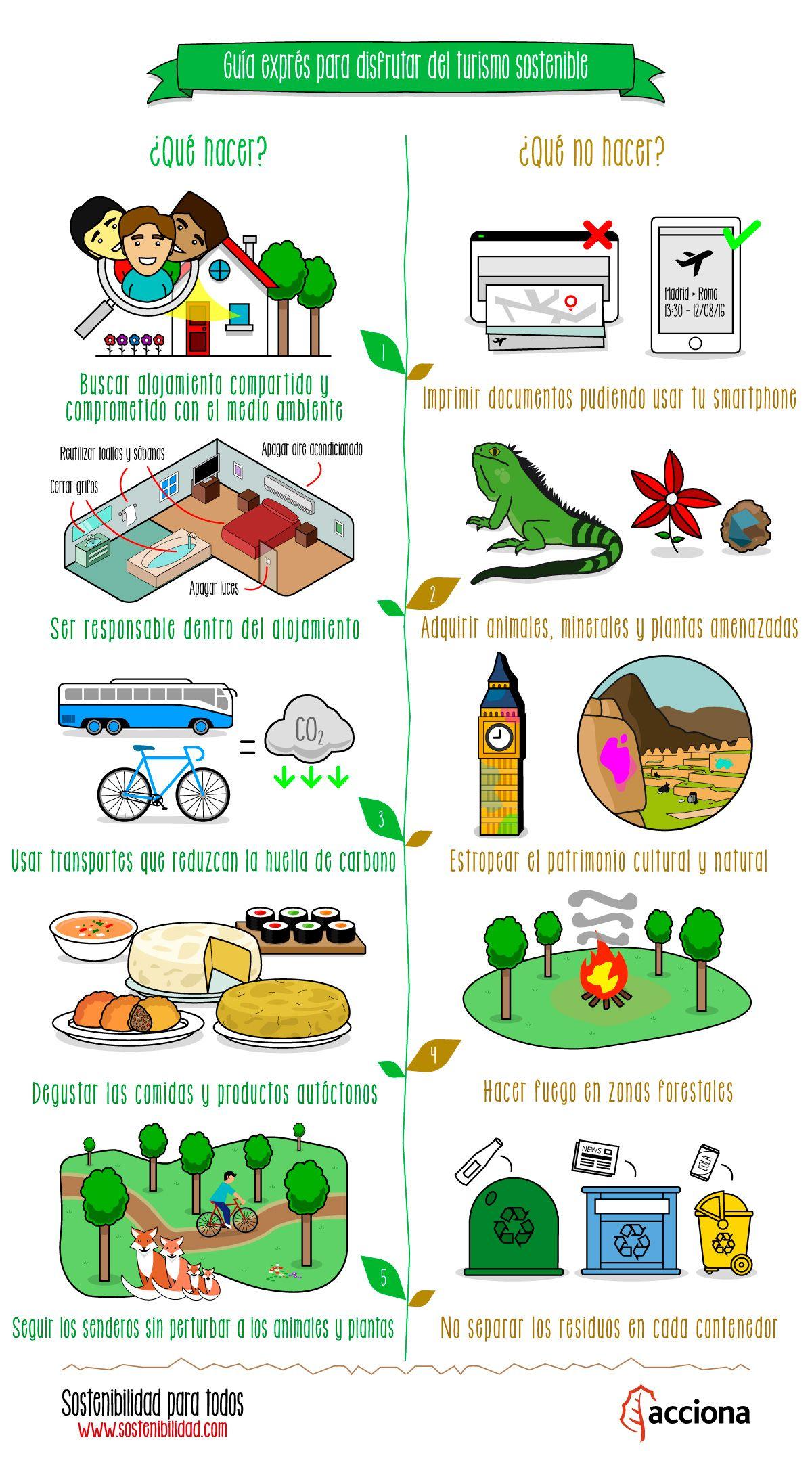 Guía para disfrutar del mejor turismo sostenible  3796d86bd11