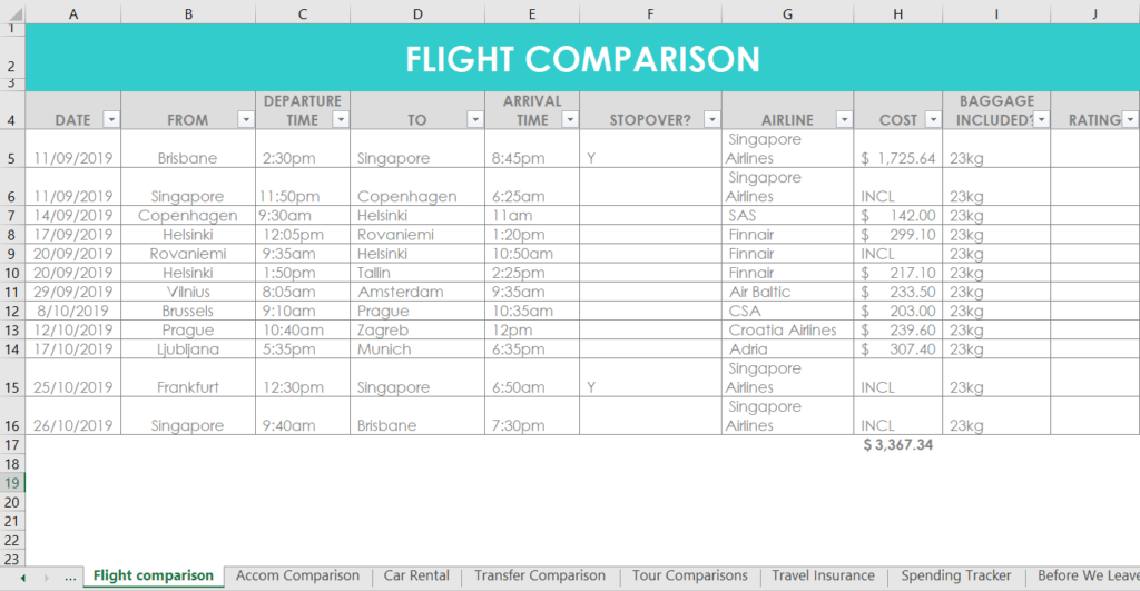 Travel Spreadsheet Template from i.pinimg.com