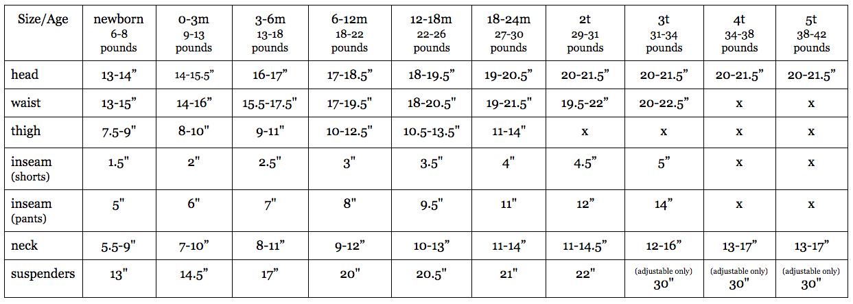 Size Chart  Four Tiny Cousins  Techniques