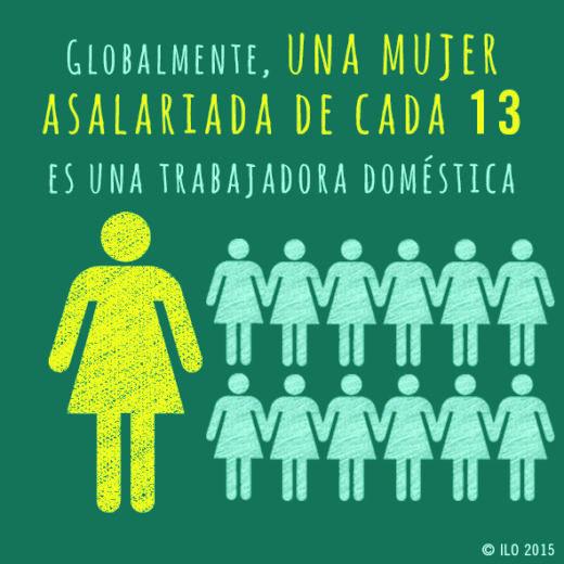 53 millones de trabajadores domésticos en el mundo,  83 % son mujeres.