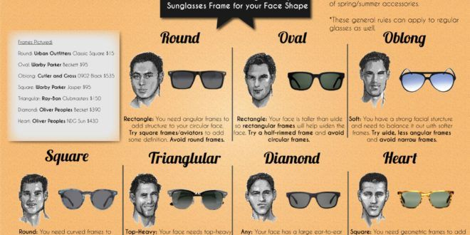 8d84c6cf6bd How+To+Choose+Best+Glasses+According+To+Face+Shape+Male