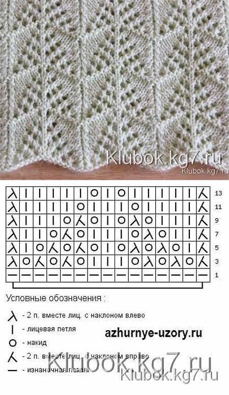 Écharpe à motif vague – idées de tricot   – Elek