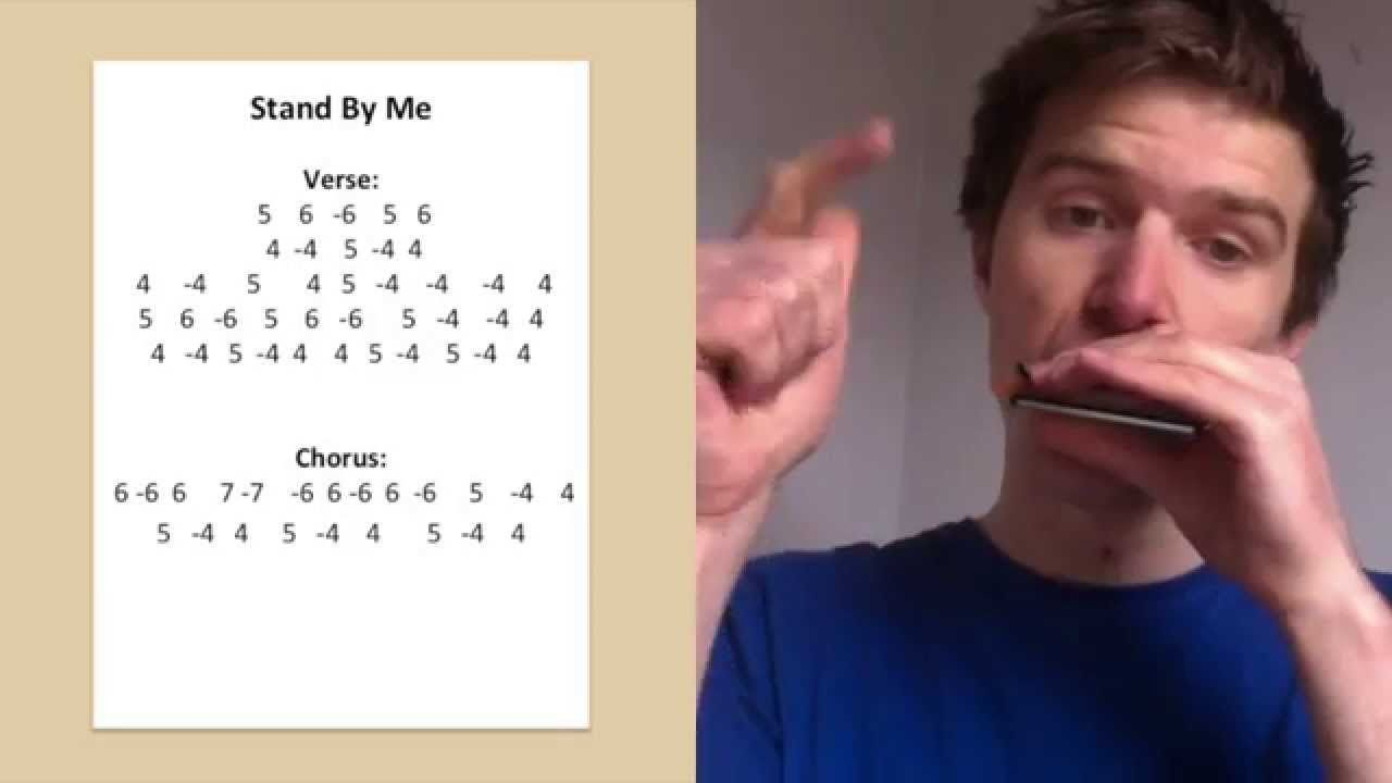 This Page Contains Easy Guitar Songs With Chords And Strum