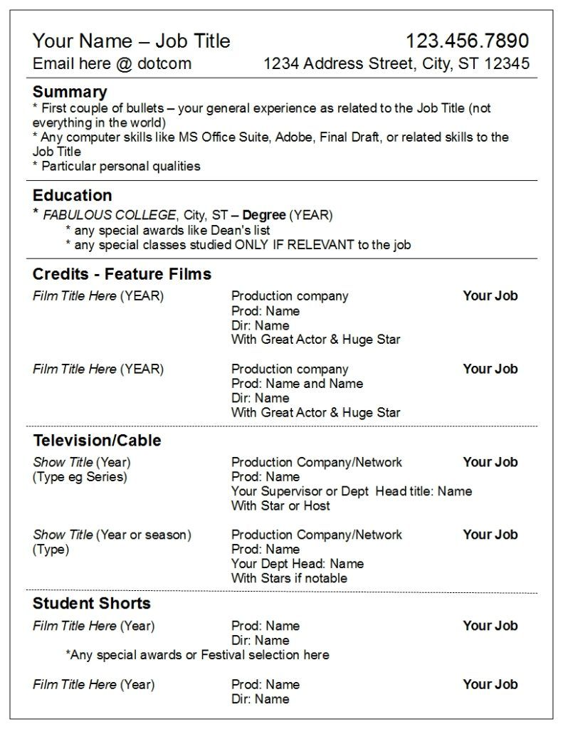 Divide your credits by media, not department Computer