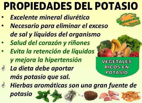 Propiedades Del Potasio Para Los Riñones Alimentos Ricos En Potasio Recetas De Desintoxicación Frutas Y Verduras Beneficios
