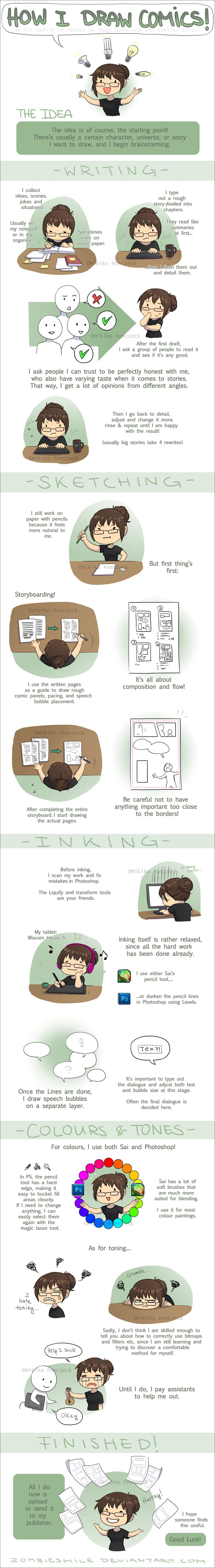 How I Draw Comics by Zombiesmile.deviantart.com on #deviantART