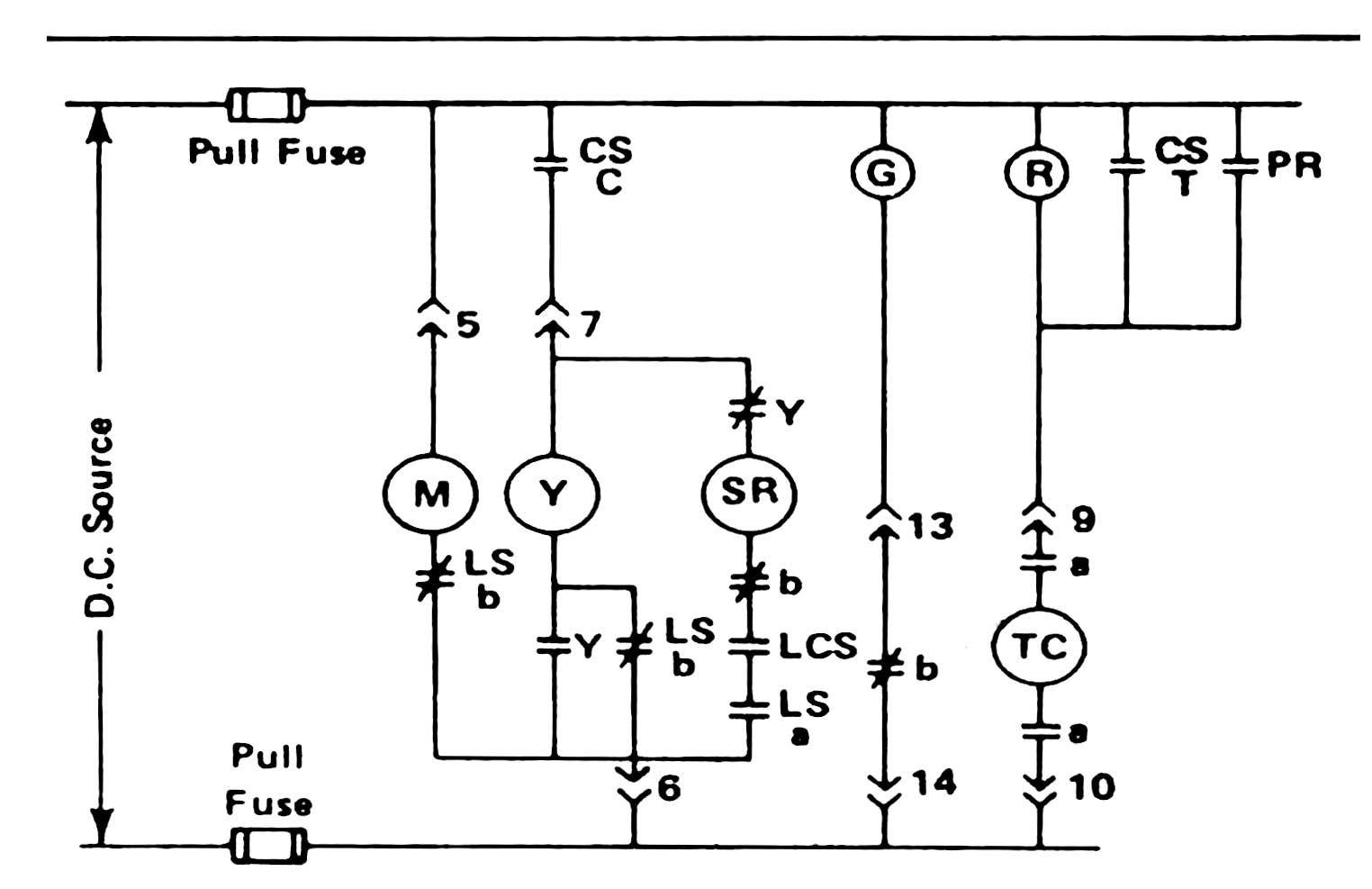 Circuit Breaker Control Schematic Explained Circuit Breakers Control