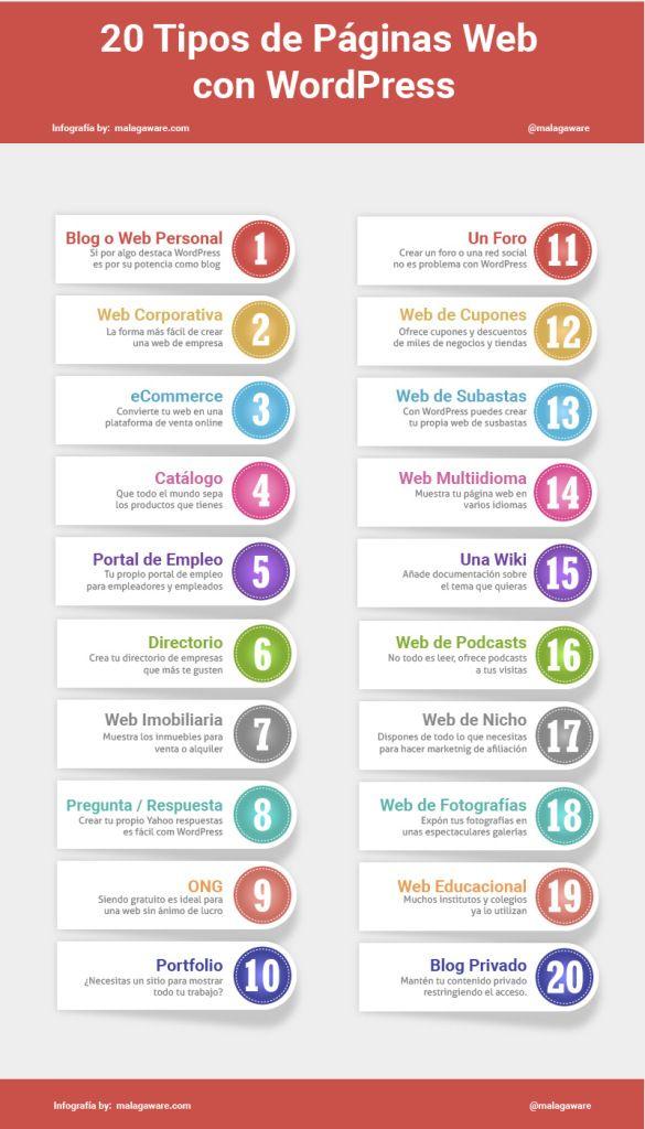 20 tipos páginas web #WordPress | mercadeo online | Pinterest ...
