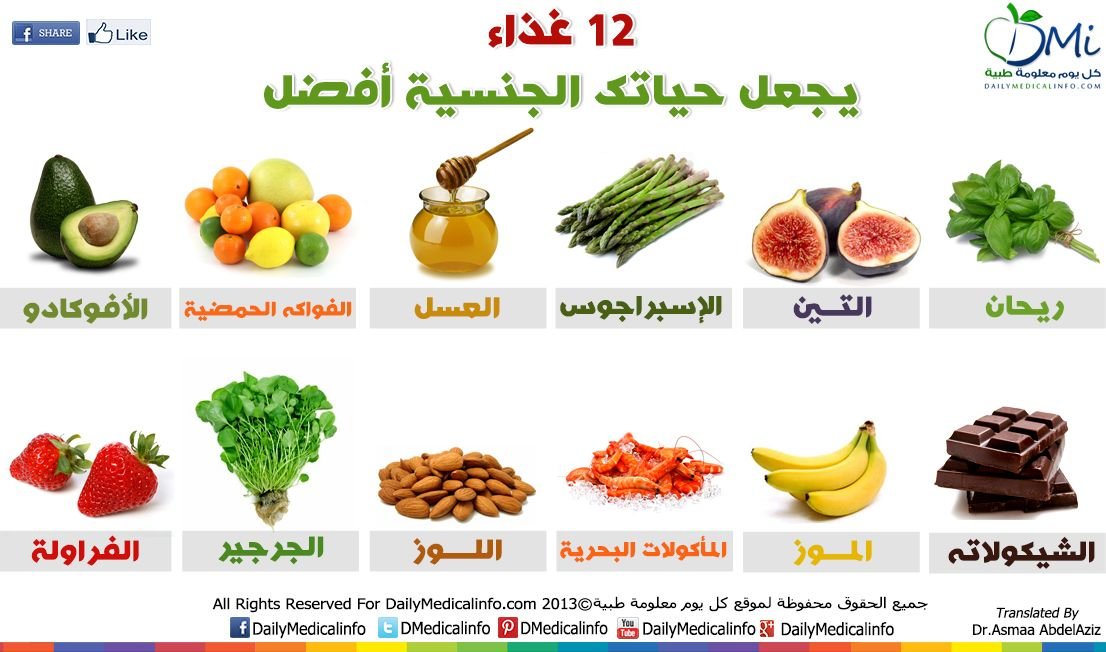 انفوجرافيك 12 غذاء يمنحك حياة جنسية أفضل انفوجرافيك طبية كل يوم معلومة طبية Food Health And Nutrition Chocolate Banana
