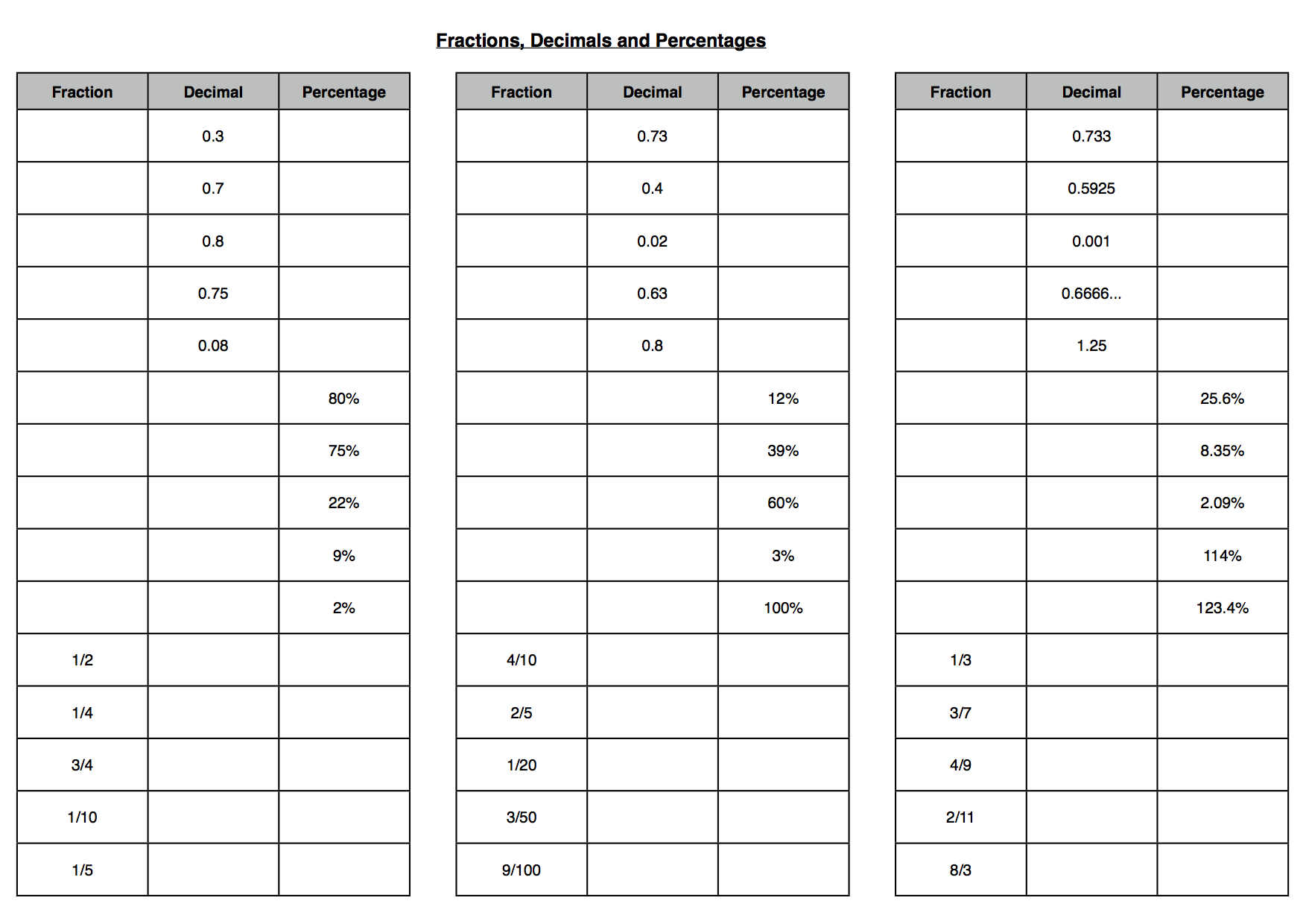 Decimal Fraction Percent Conversion Practice