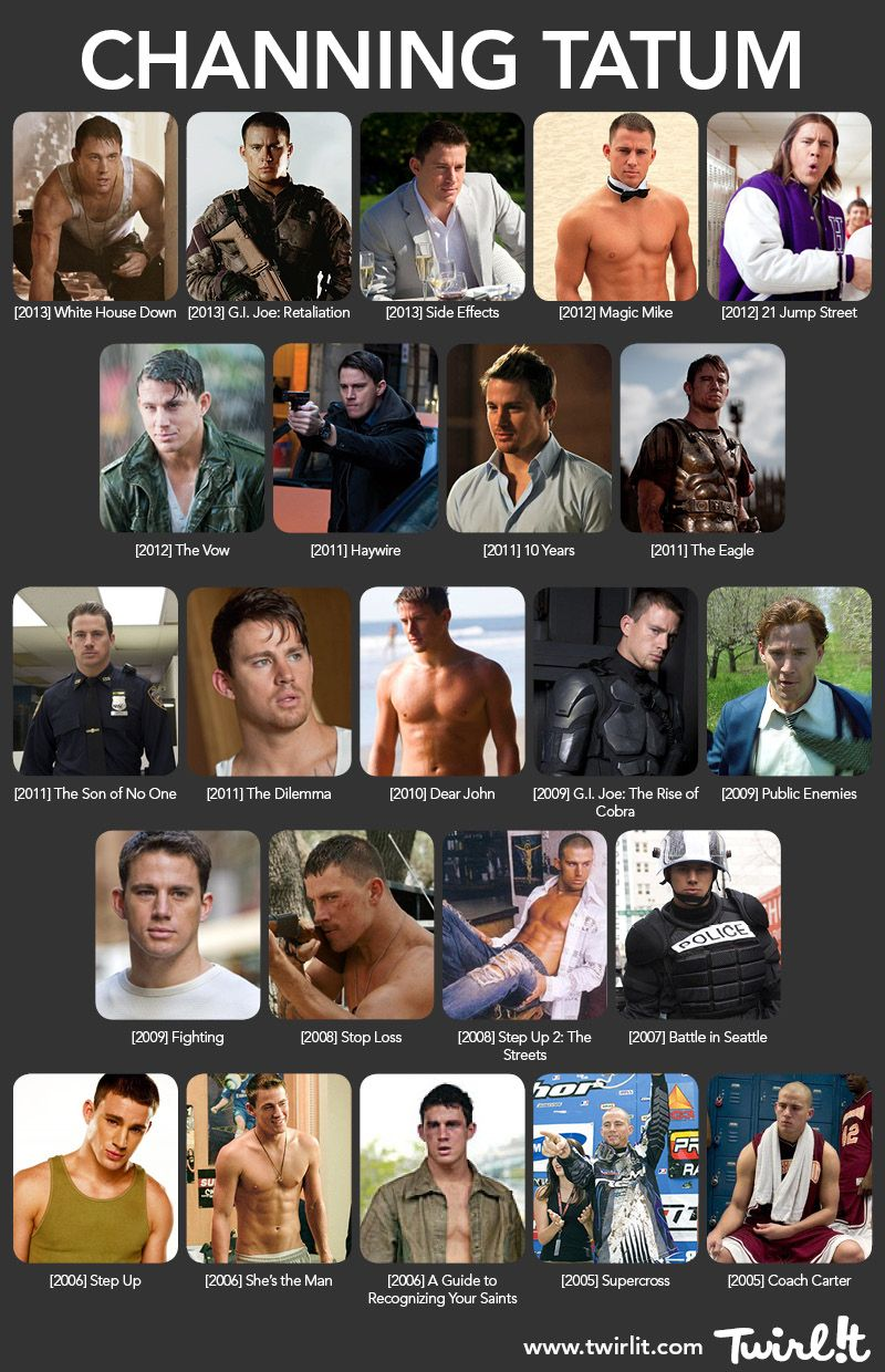 channing tatum: a filmography in pictures. wow, there's a bunch of