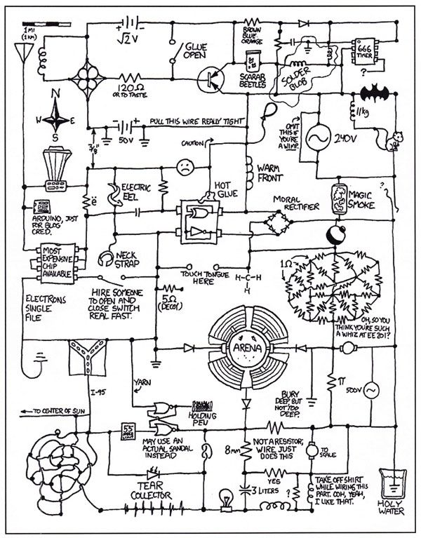 Funniest Schematic Ever