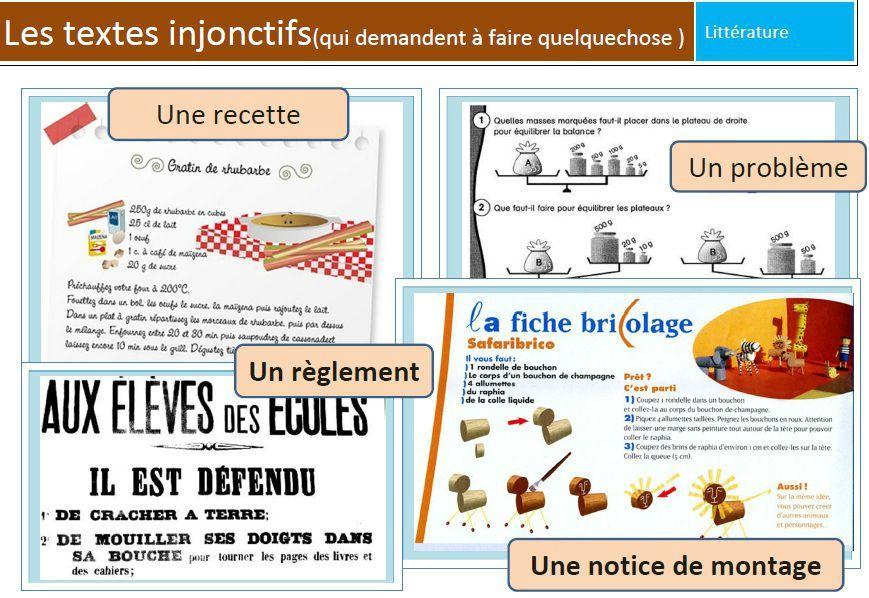 les types de texes pdf free