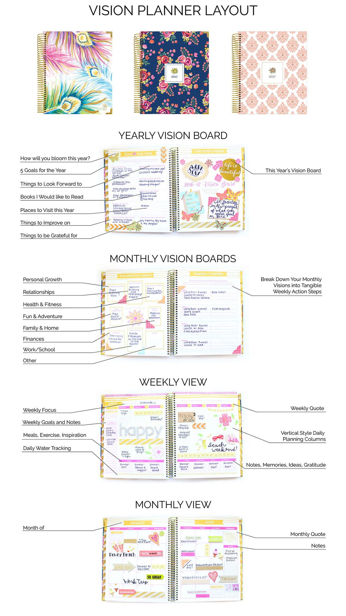 fashion planner vision planner monthly planner teacher planner