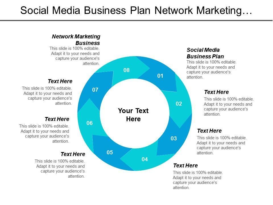 Social Media Business Plan Network Marketing Business With Social Media Market In 2020 Social Media Marketing Business Social Media Business Plan Social Media Business