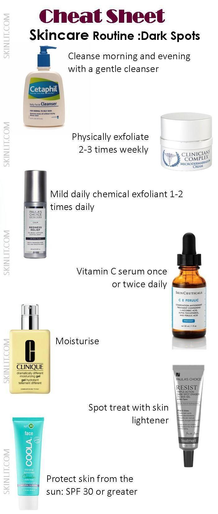 Cheat Sheet Treat Dark Spots Skinlit Effective Skin Care Products Acne Dark Spots Skin Care