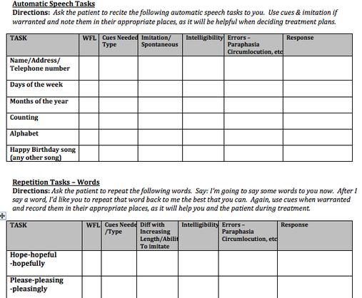Speech-Adult Resources/Activities