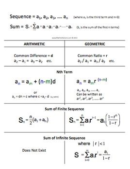 Arithmetic and Geometric Sequence, Sum, Nth Term, Cheat Sheet ...