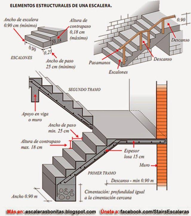 Dimensiones para escaleras de casas arquitectura - Escaleras de cemento para interiores ...