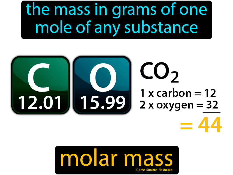 Molar mass | Science, Chemistry, Mole Calculations | ShowMe |Molar Mass Science