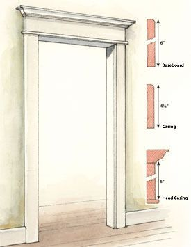 Early modern mouldings interior trim robins and doors sieguzi robin suggests interior trim style for doors and windows seacovecottage planetlyrics Images